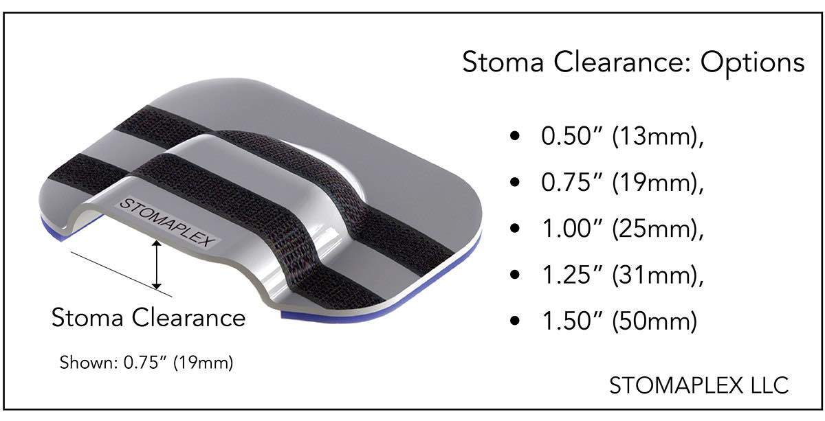 Ostomy Belt and Stoma Guard